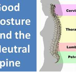Proper posture and your spinal health